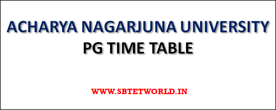 ANU-PG-Time-Table